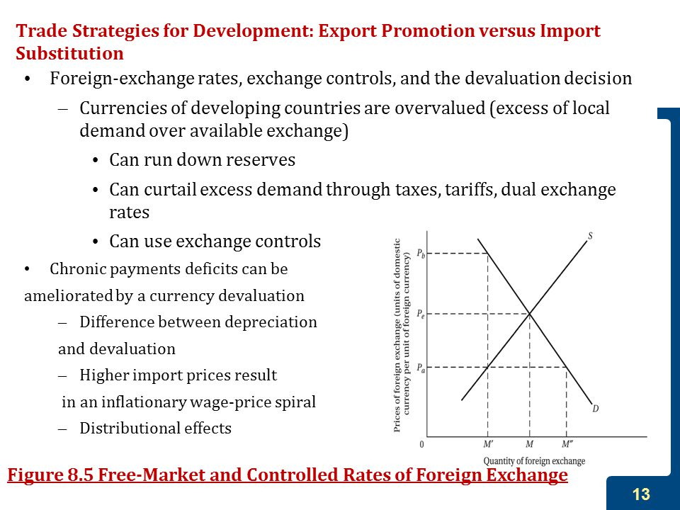 13 Trade Strategies for Development: Export Promotion versus Import Substitution Foreign-exchange rates, exchange controls, and the devaluation decision – Currencies of developing countries are overvalued (excess of local demand over available exchange) Can run down reserves Can curtail excess demand through taxes, tariffs, dual exchange rates Can use exchange controls Chronic payments deficits can be ameliorated by a currency devaluation – Difference between depreciation and devaluation – Higher import prices result in an inflationary wage-price spiral – Distributional effects Figure 8.5 Free-Market and Controlled Rates of Foreign Exchange