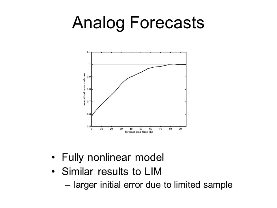 Analog Forecasts Fully nonlinear model Similar results to LIM –larger initial error due to limited sample