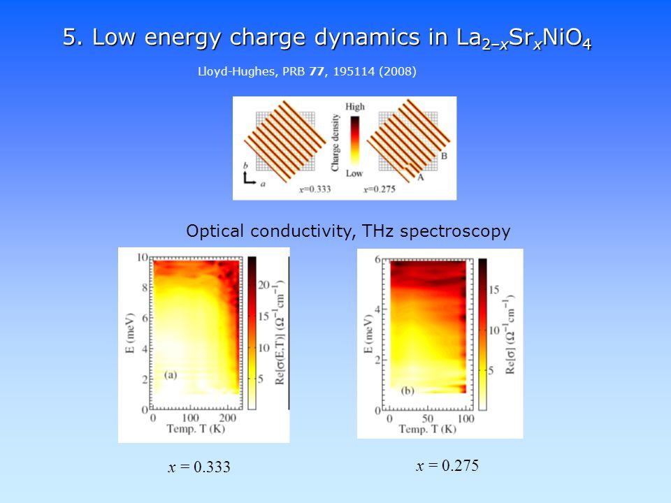 Lloyd-Hughes, PRB 77, 195114 (2008) Optical conductivity, THz spectroscopy x = 0.333 x = 0.275 5.