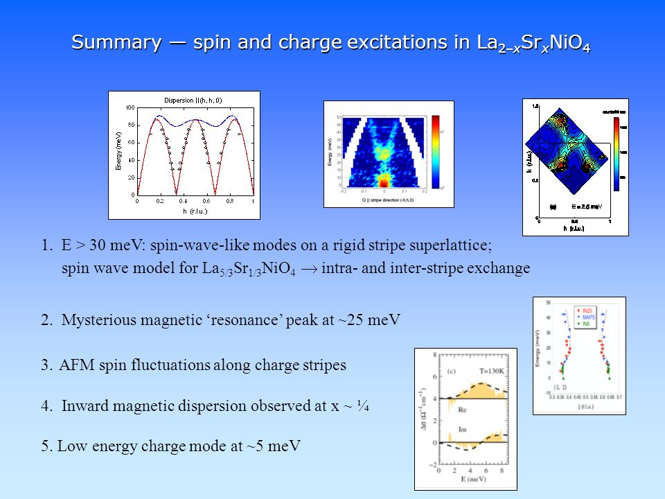 Summary — spin and charge excitations in La 2–x Sr x NiO 4 Summary — spin and charge excitations in La 2–x Sr x NiO 4 1.