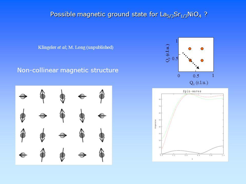 Possible magnetic ground state for La 5/3 Sr 1/3 NiO 4 .