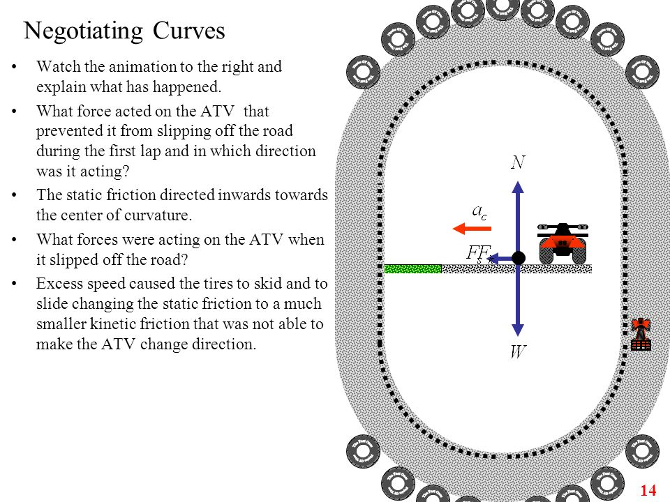 14 Negotiating Curves Watch the animation to the right and explain what has happened. What force acted on the ATV that prevented it from slipping off