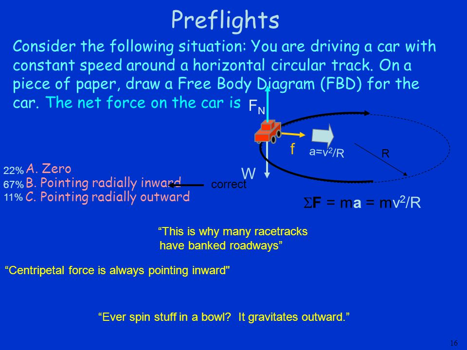 Preflights Consider the following situation: You are driving a car with constant speed around a horizontal circular track. On a piece of paper, draw a