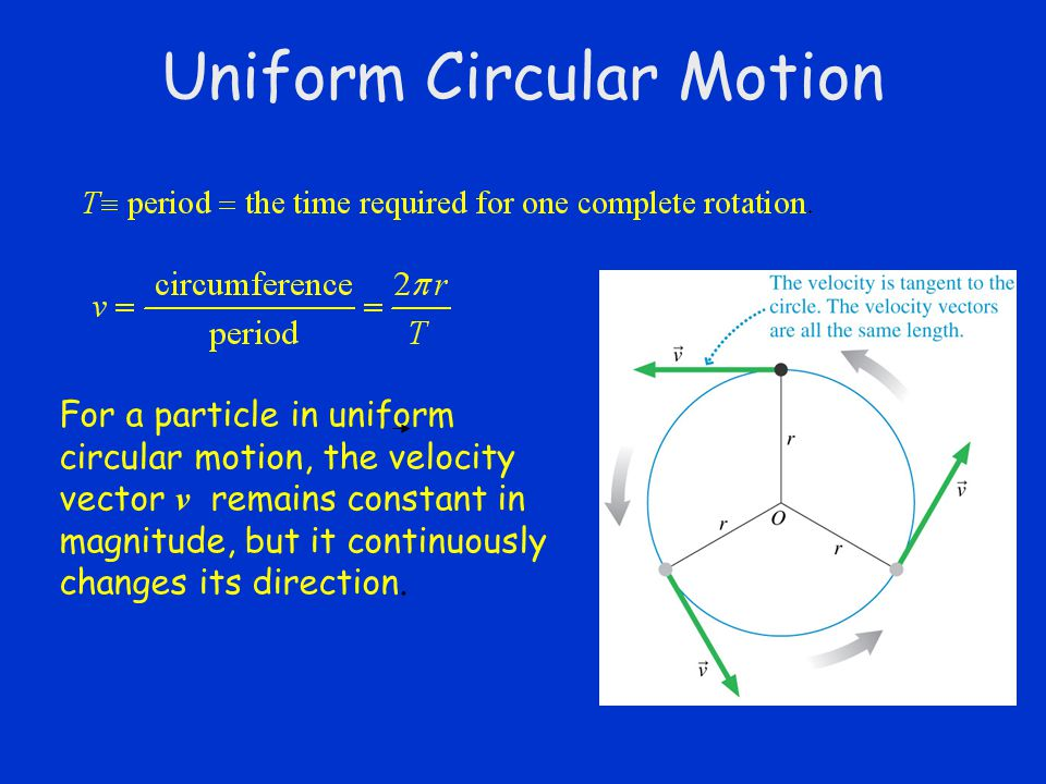 For a particle in uniform circular motion, the velocity vector v remains constant in magnitude, but it continuously changes its direction. Uniform Cir