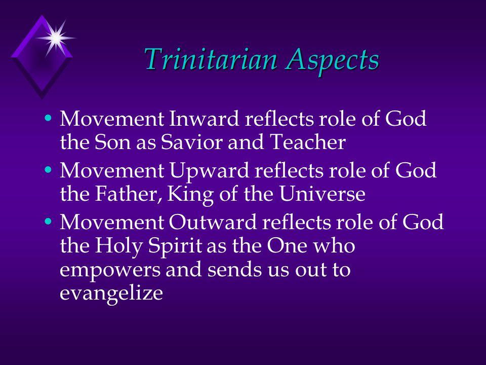 Moving Inward Seeking the Transformation We Need