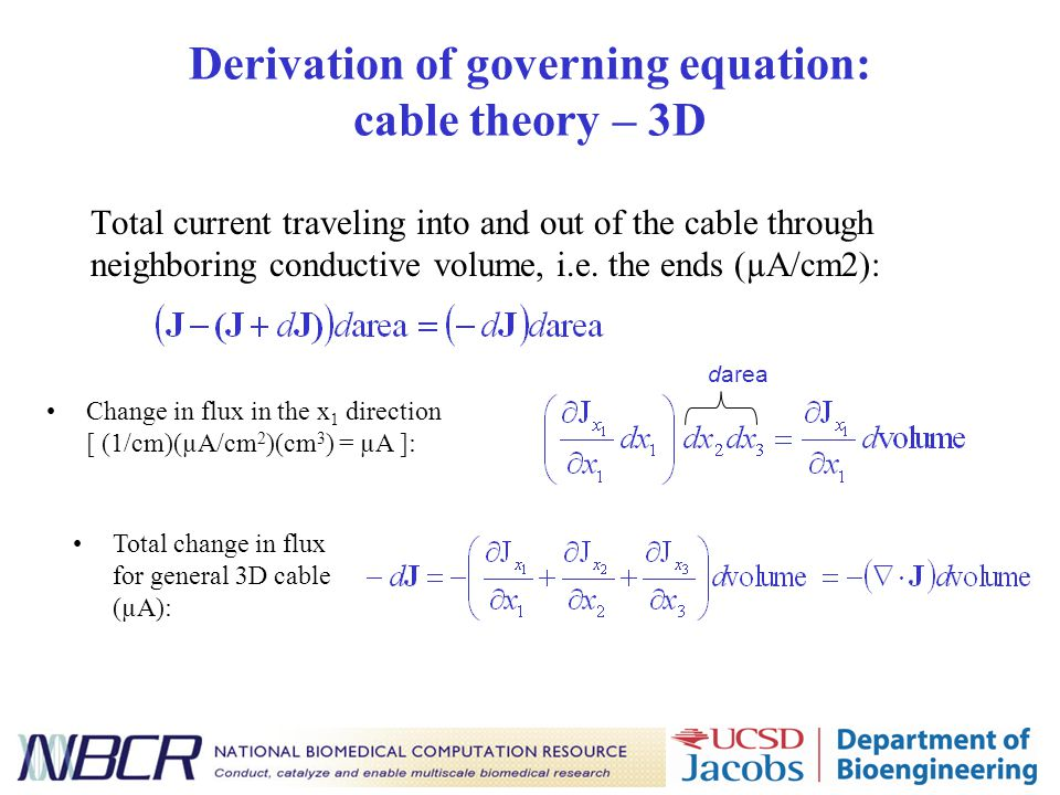 Derivation of governing equation: cable theory – 3D Total current traveling into and out of the cable through neighboring conductive volume, i.e. the