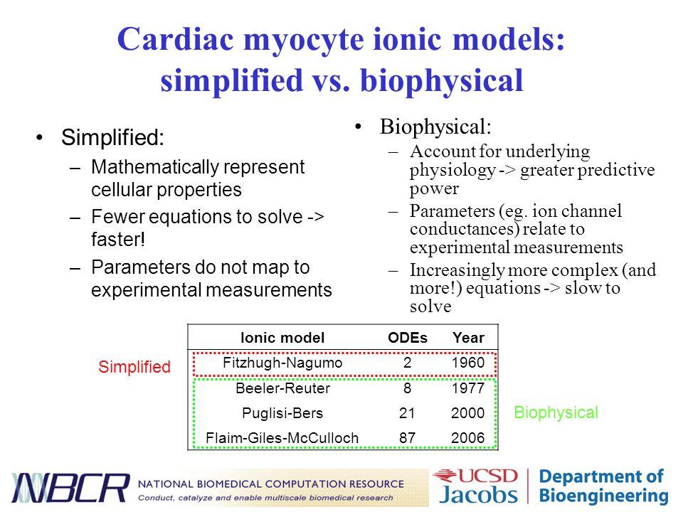 Cardiac myocyte ionic models: simplified vs.