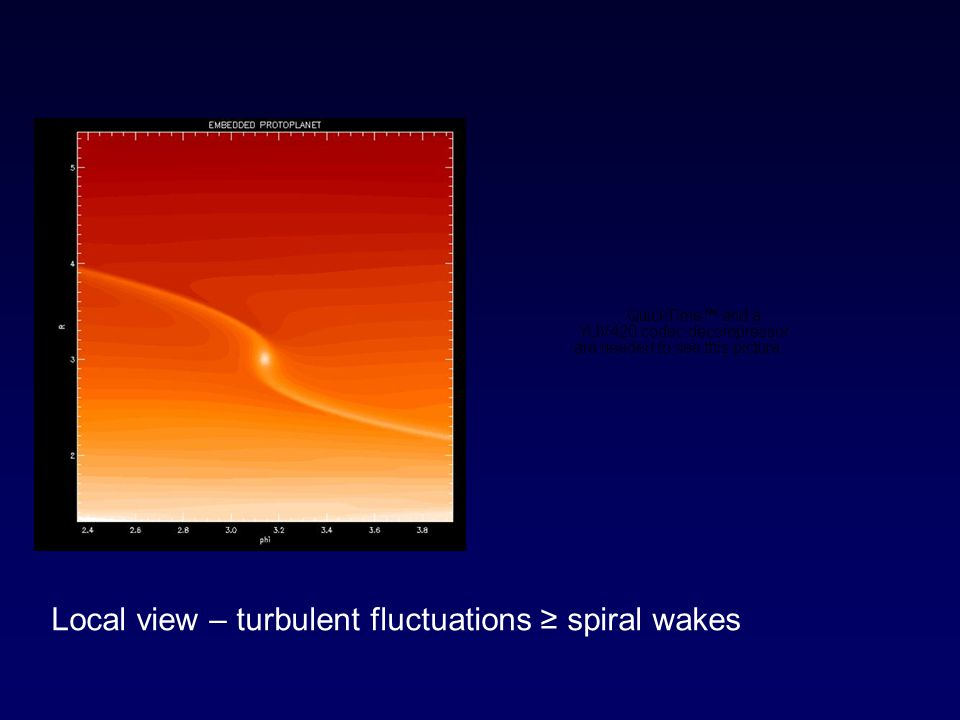Local view – turbulent fluctuations ≥ spiral wakes