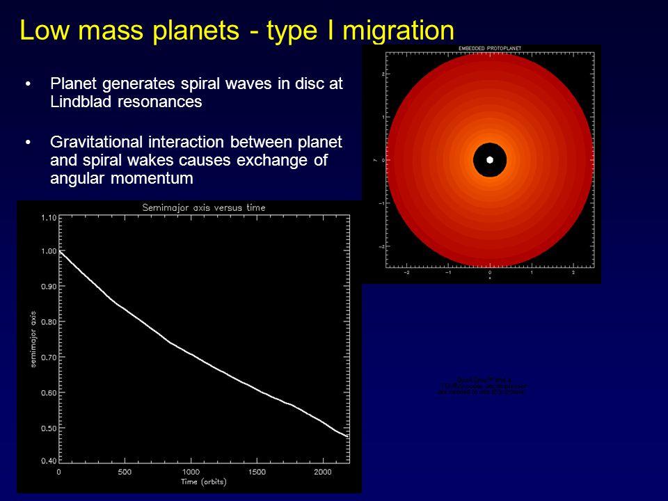 Stratified global model H/R=0.1, mp=10 m earth N r x N  x N  = 464 x 280 x 1200