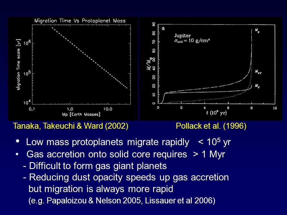 Mp = 10 Earth masses