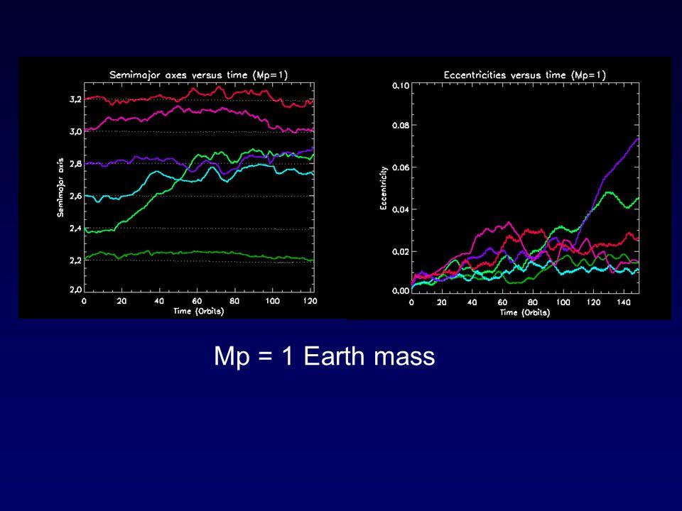Mp = 1 Earth mass