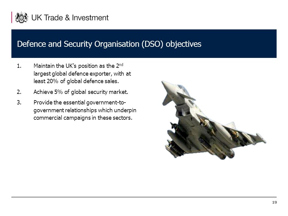 19 Defence and Security Organisation (DSO) objectives 1.Maintain the UK's position as the 2 nd largest global defence exporter, with at least 20% of global defence sales.
