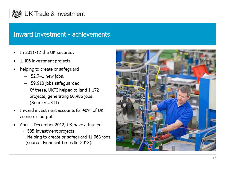 25 Inward Investment - achievements In 2011-12 the UK secured: 1,406 investment projects, helping to create or safeguard –52,741 new jobs, –59,918 jobs safeguarded.
