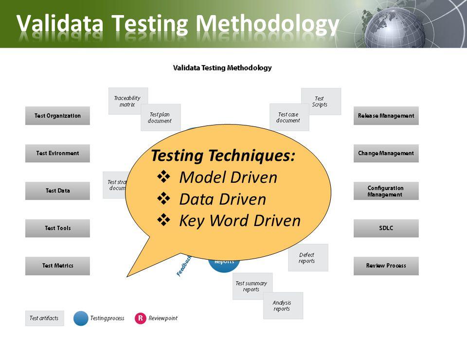 Testing Techniques:  Model Driven  Data Driven  Key Word Driven