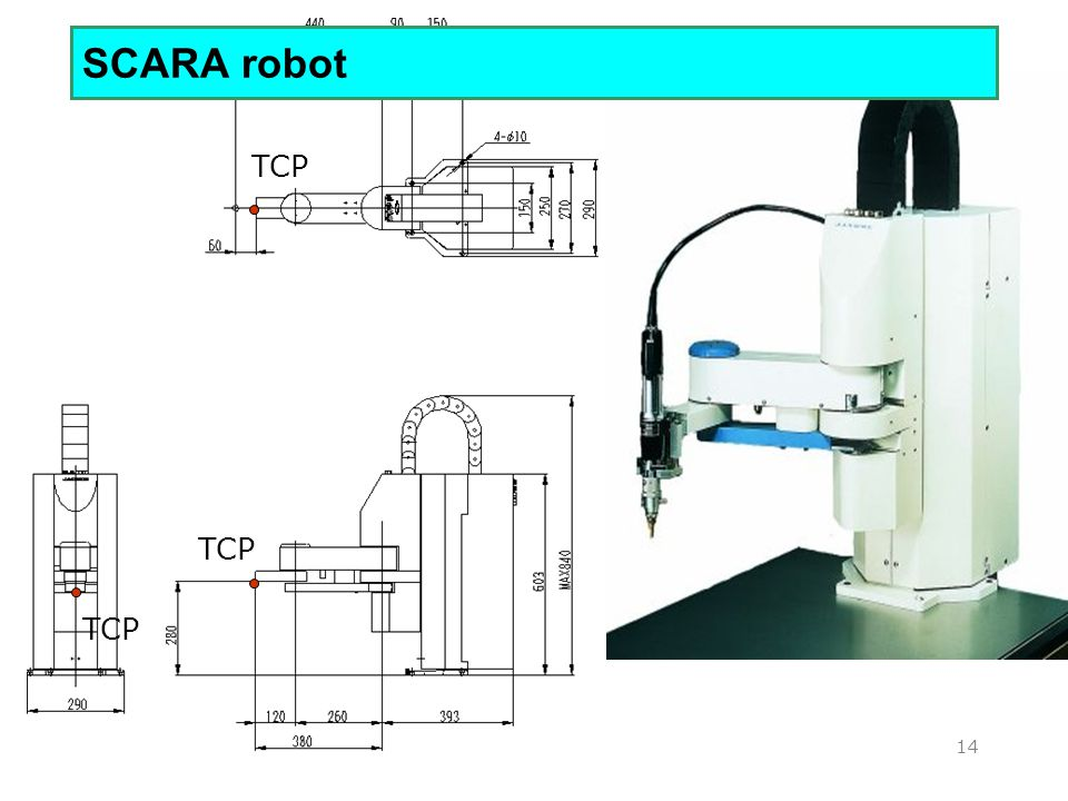 MMS I, Lecture 514 TCP SCARA robot
