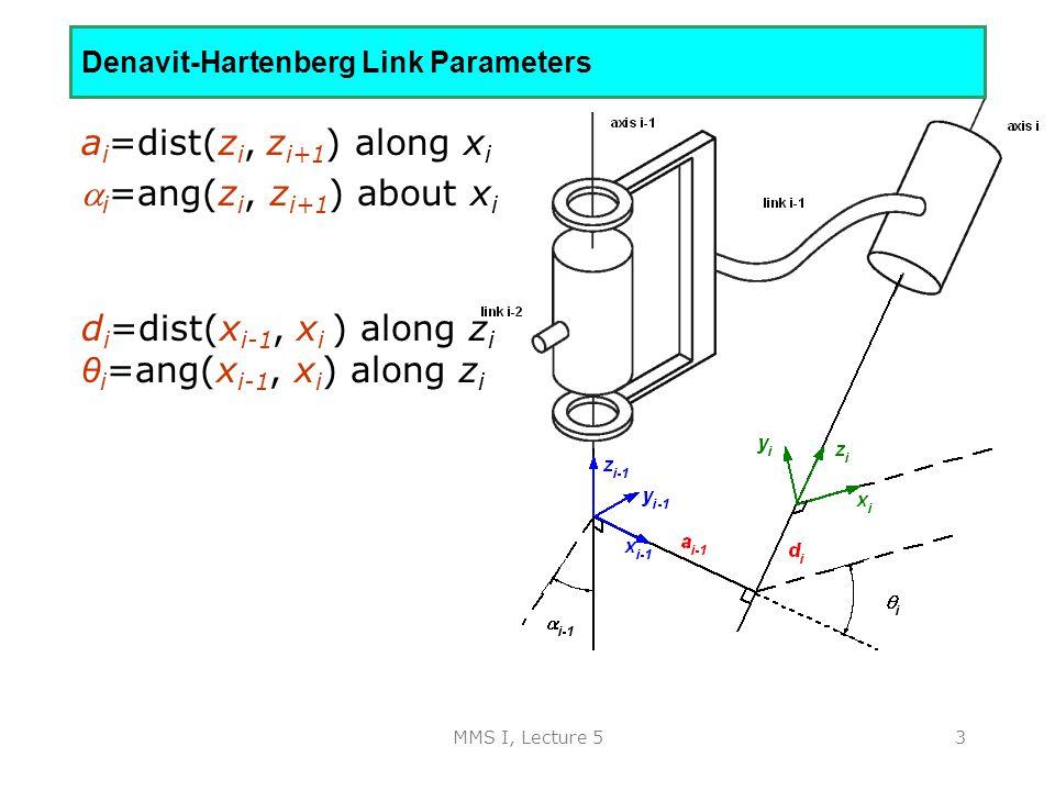 MMS I, Lecture 53 Denavit-Hartenberg Link Parameters a i =dist(z i, z i+1 ) along x i  i =ang(z i, z i+1 ) about x i d i =dist(x i-1, x i ) along z i θ i =ang(x i-1, x i ) along z i