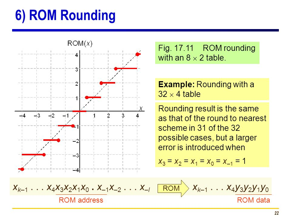 22 6) ROM Rounding Fig. 17.11 ROM rounding with an 8  2 table.
