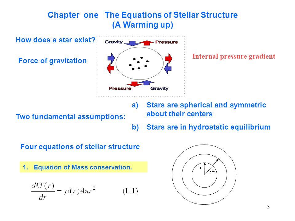 3 Chapter one The Equations of Stellar Structure (A Warming up) How does a star exist.
