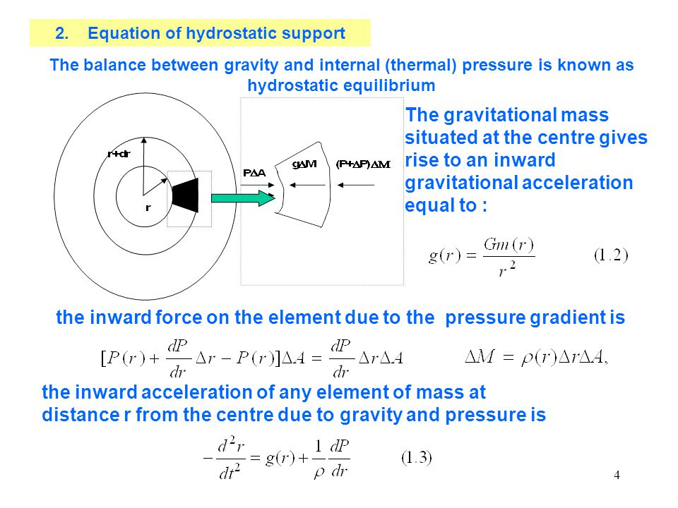 5 i) What will happen if there is no pressure gradient to oppose the gravity.