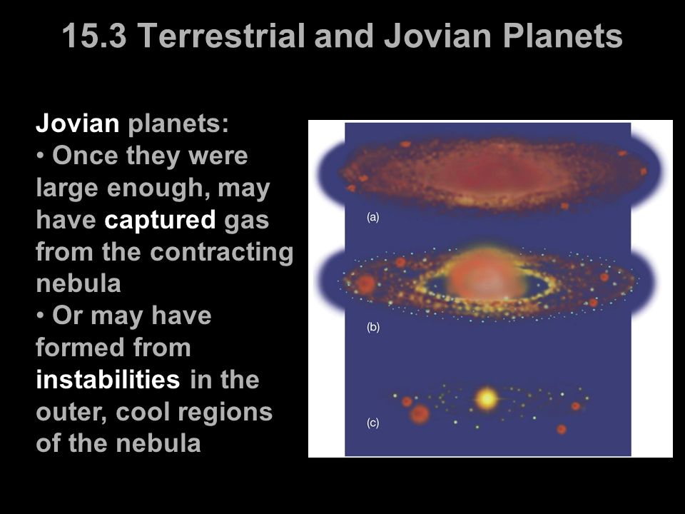 Jovian planets: Once they were large enough, may have captured gas from the contracting nebula Or may have formed from instabilities in the outer, coo