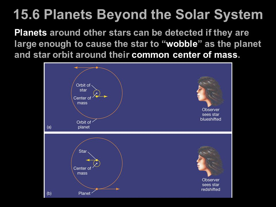 "Planets around other stars can be detected if they are large enough to cause the star to ""wobble"" as the planet and star orbit around their common cen"