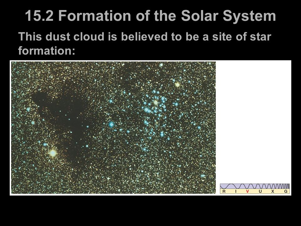 This dust cloud is believed to be a site of star formation: 15.2 Formation of the Solar System