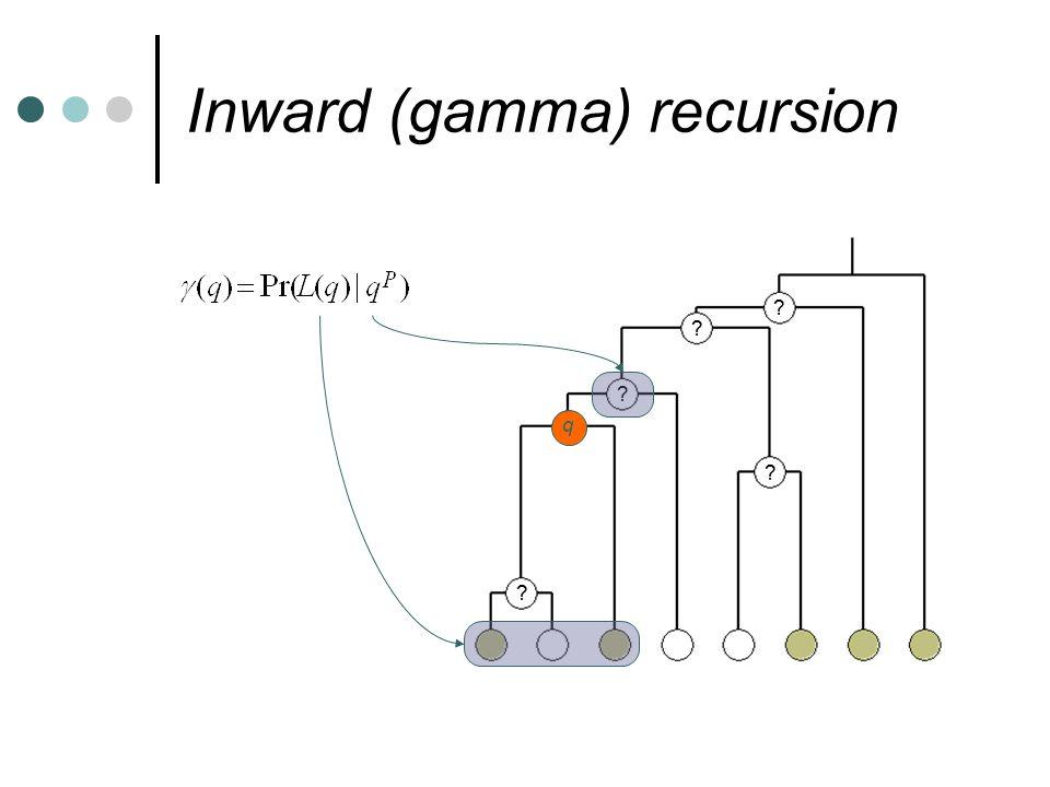 Inward (gamma) recursion ? ? ? ? ? ? q