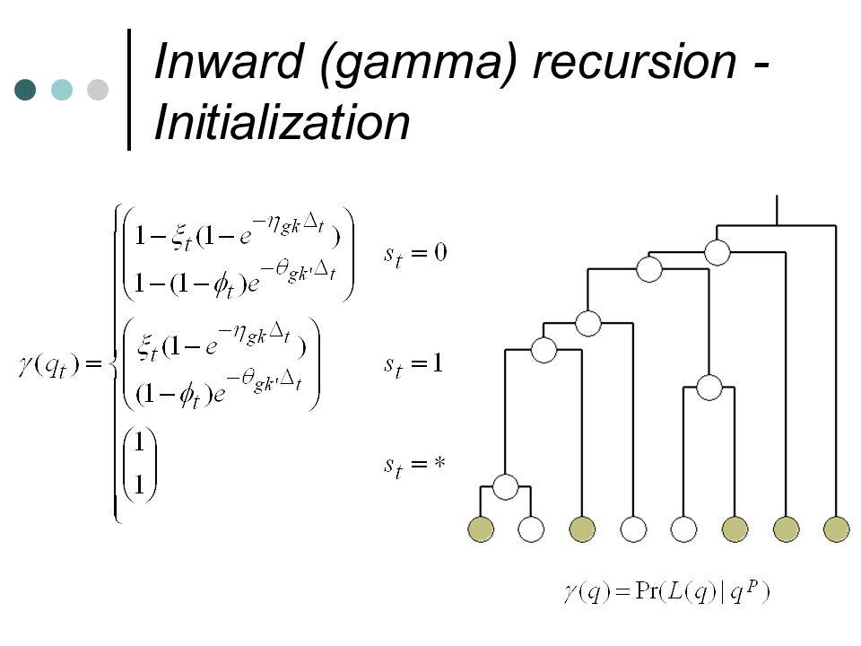 Inward (gamma) recursion - Initialization