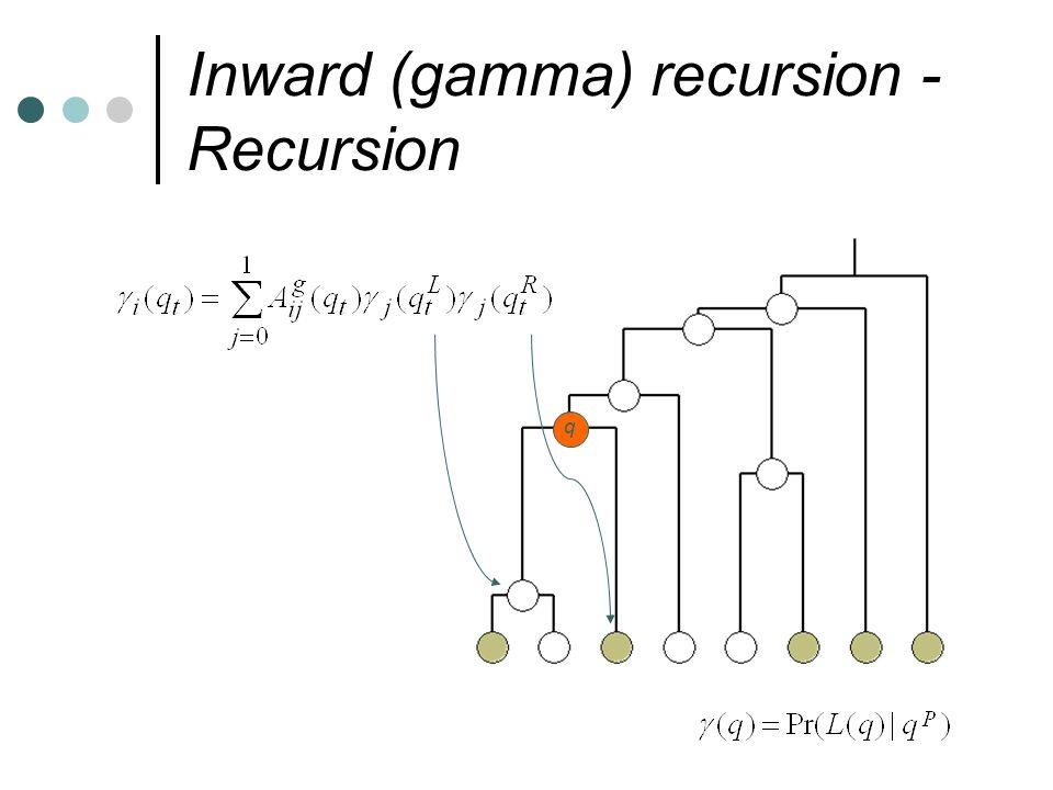 Inward (gamma) recursion - Recursion q