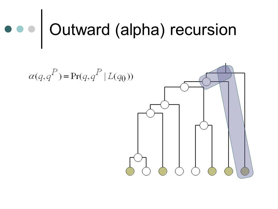 Outward (alpha) recursion