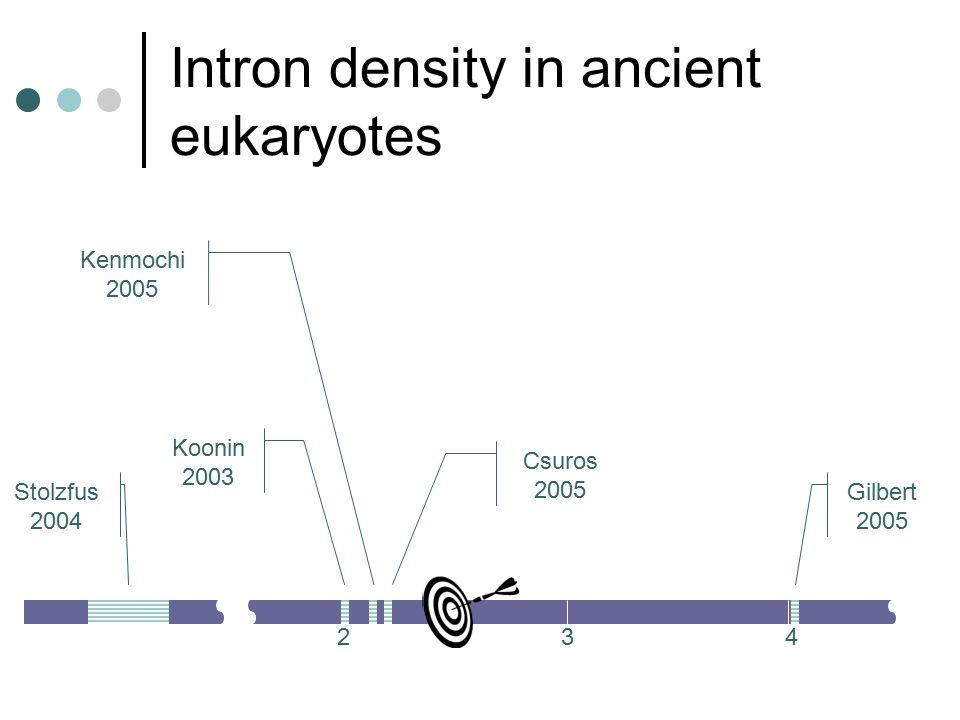 Intron density in ancient eukaryotes 234 Gilbert 2005 Koonin 2003 Csuros 2005 Kenmochi 2005 Stolzfus 2004