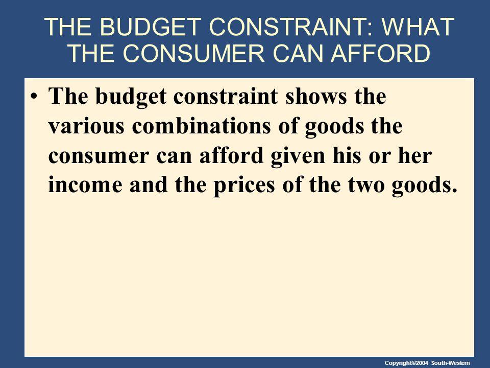 Figure 15 The Consumption-Saving Decision Consumption when Young 0 Consumption when Old $110,000 100,000 I3I3 I2I2 I1I1 Budget constraint 55,000 $50,000 Optimum Copyright©2004 South-Western