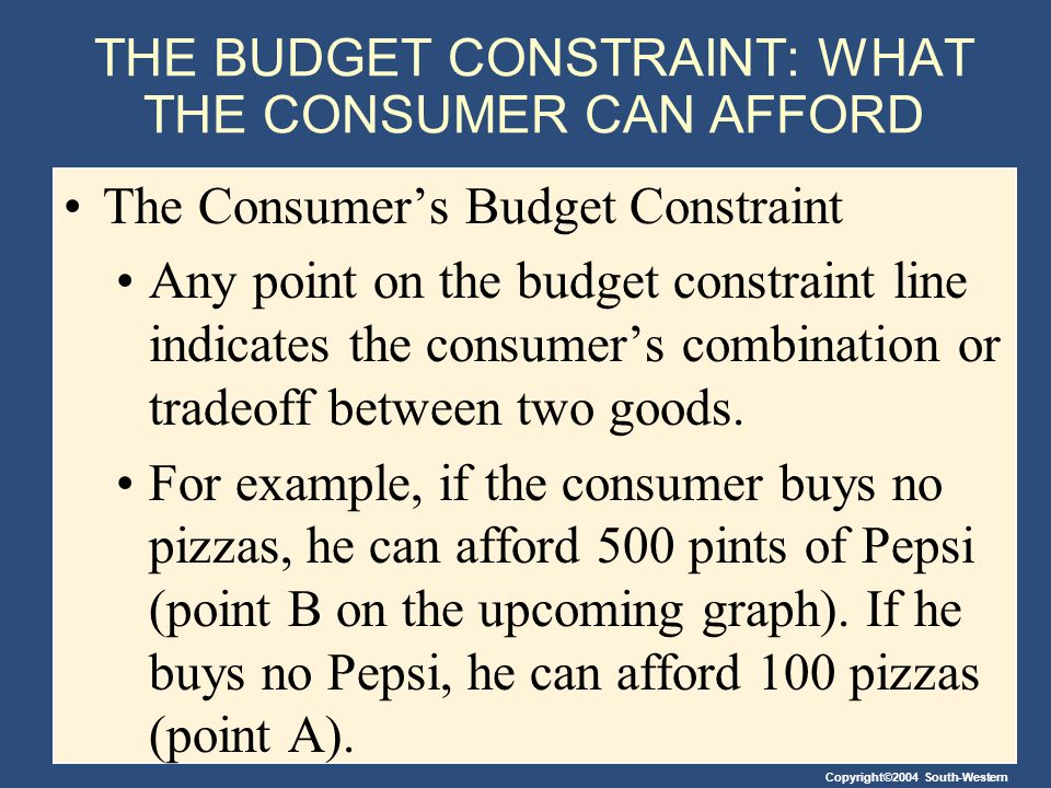 Figure 1 The Consumer's Budget Constraint Quantity of Pizza Quantity of Pepsi 0 Consumer's budget constraint 500 B 100 A Copyright©2004 South-Western