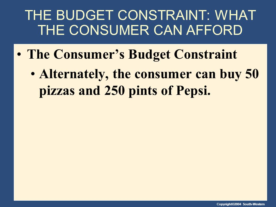 Figure 1 The Consumer's Budget Constraint Quantity of Pizza Quantity of Pepsi 0 Consumer's budget constraint 500 B 250 50 C 100 A Copyright©2004 South-Western