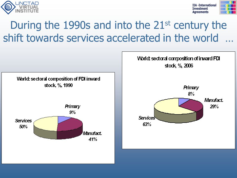 During the 1990s and into the 21 st century the shift towards services accelerated in the world …