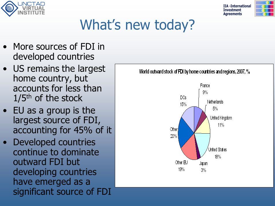 What's new today? More sources of FDI in developed countries US remains the largest home country, but accounts for less than 1/5 th of the stock EU as