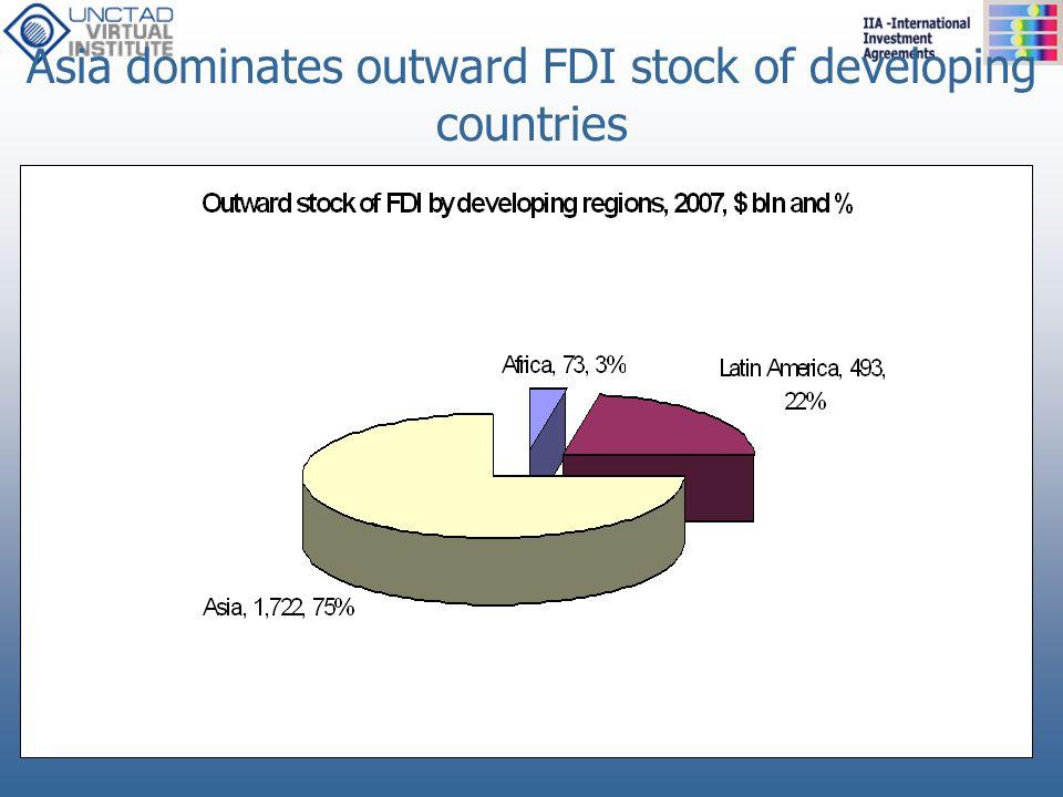 Asia dominates outward FDI stock of developing countries
