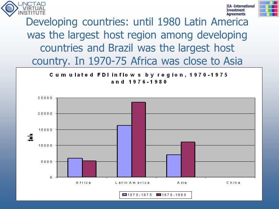 Developing countries: until 1980 Latin America was the largest host region among developing countries and Brazil was the largest host country. In 1970