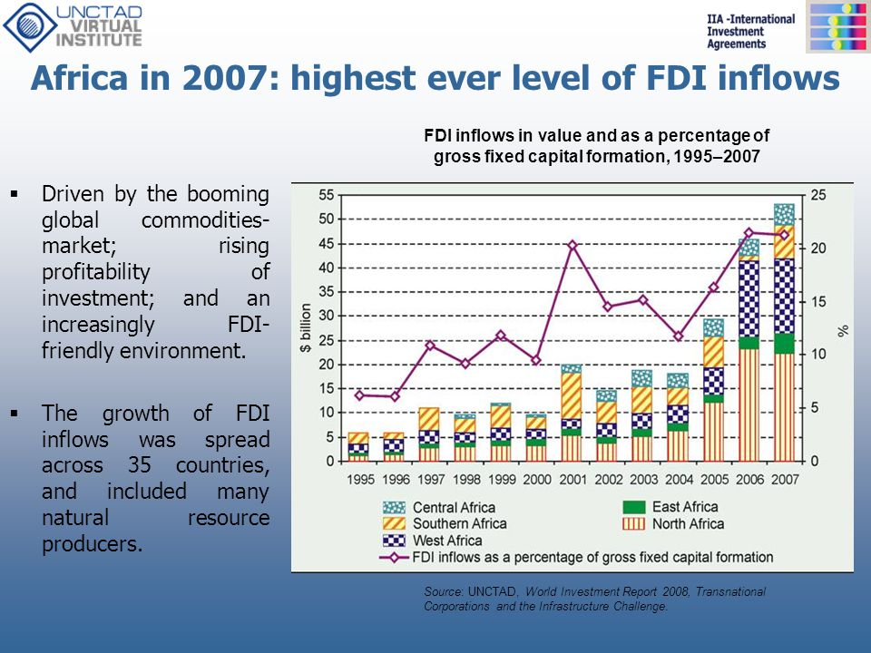 Africa in 2007: highest ever level of FDI inflows  Driven by the booming global commodities- market; rising profitability of investment; and an incre