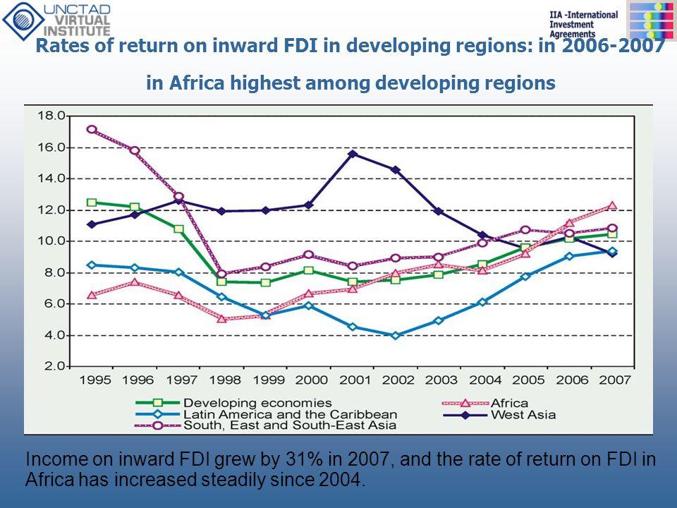 Rates of return on inward FDI in developing regions: in 2006-2007 in Africa highest among developing regions Income on inward FDI grew by 31% in 2007,