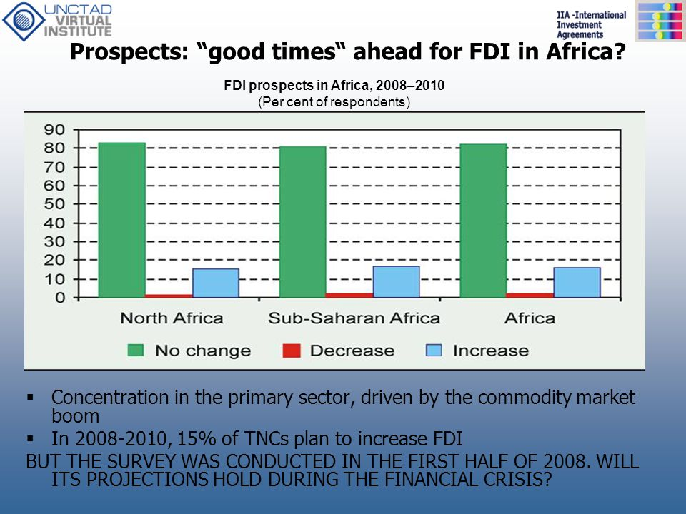 """Prospects: """"good times"""" ahead for FDI in Africa?  Concentration in the primary sector, driven by the commodity market boom  In 2008-2010, 15% of TNC"""