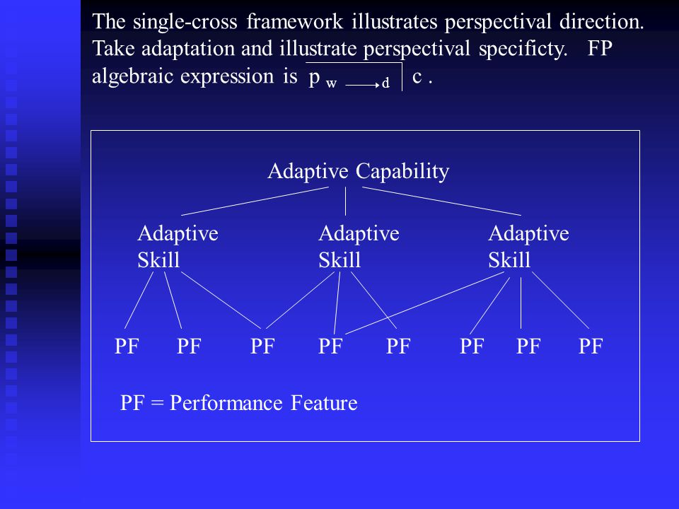 The single-cross framework illustrates perspectival direction.