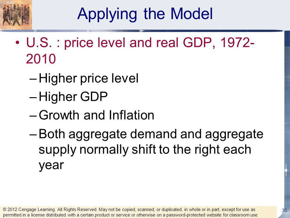 Applying the Model U.S. : price level and real GDP, 1972- 2010 –Higher price level –Higher GDP –Growth and Inflation –Both aggregate demand and aggreg