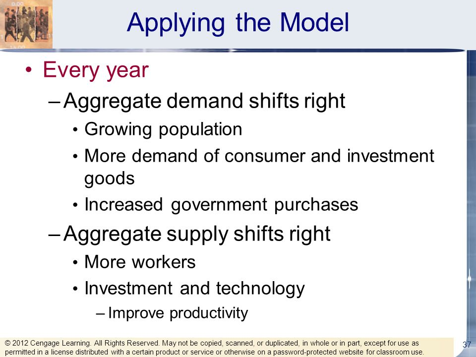 Applying the Model Every year –Aggregate demand shifts right Growing population More demand of consumer and investment goods Increased government purc