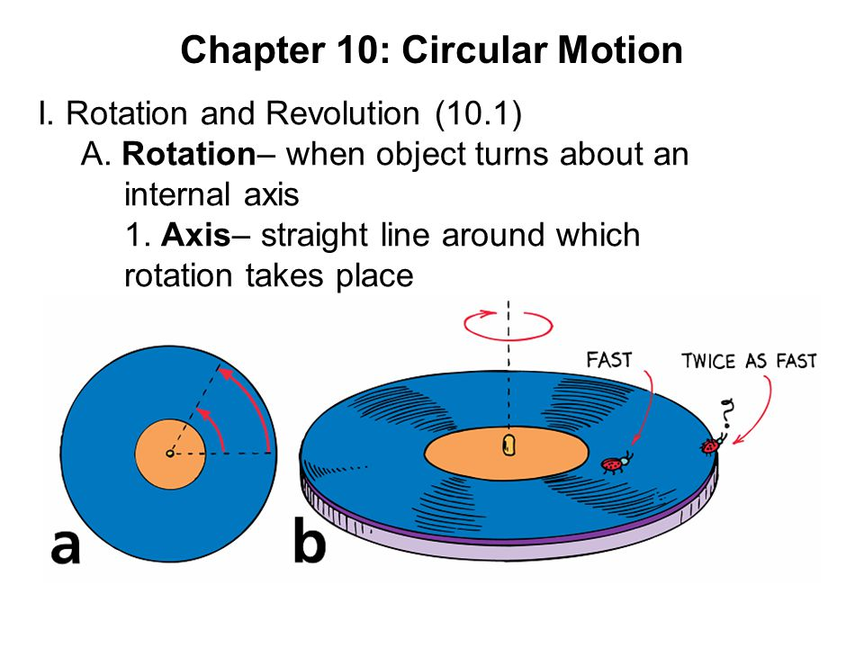 I. Rotation and Revolution (10.1) A. Rotation– when object turns about an internal axis 1.