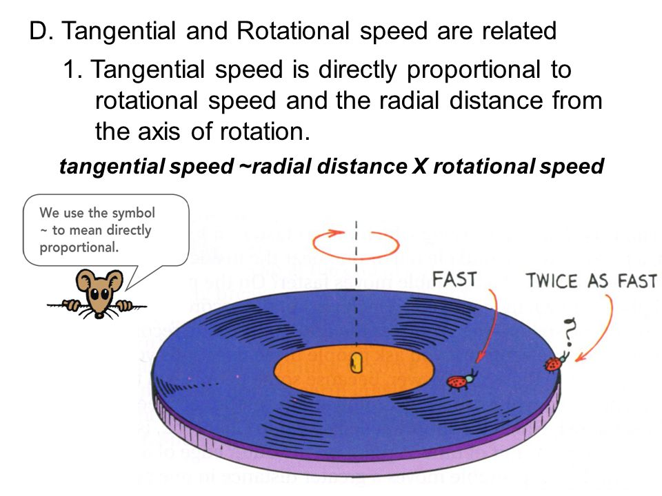 D. Tangential and Rotational speed are related 1.