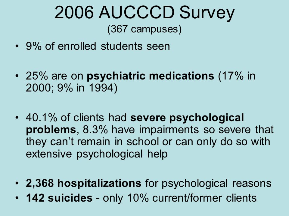 2006 AUCCCD Survey (367 campuses) 9% of enrolled students seen 25% are on psychiatric medications (17% in 2000; 9% in 1994) 40.1% of clients had severe psychological problems, 8.3% have impairments so severe that they can't remain in school or can only do so with extensive psychological help 2,368 hospitalizations for psychological reasons 142 suicides - only 10% current/former clients