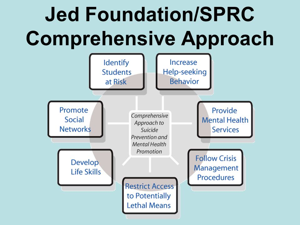 Jed Foundation/SPRC Comprehensive Approach