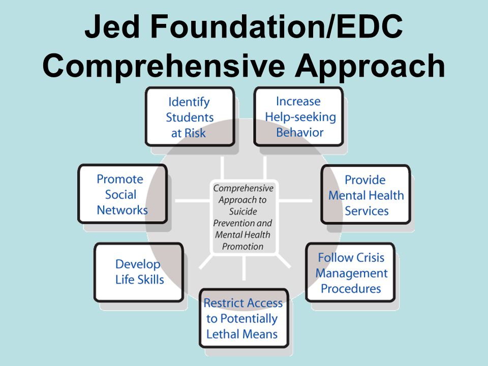 Jed Foundation/EDC Comprehensive Approach