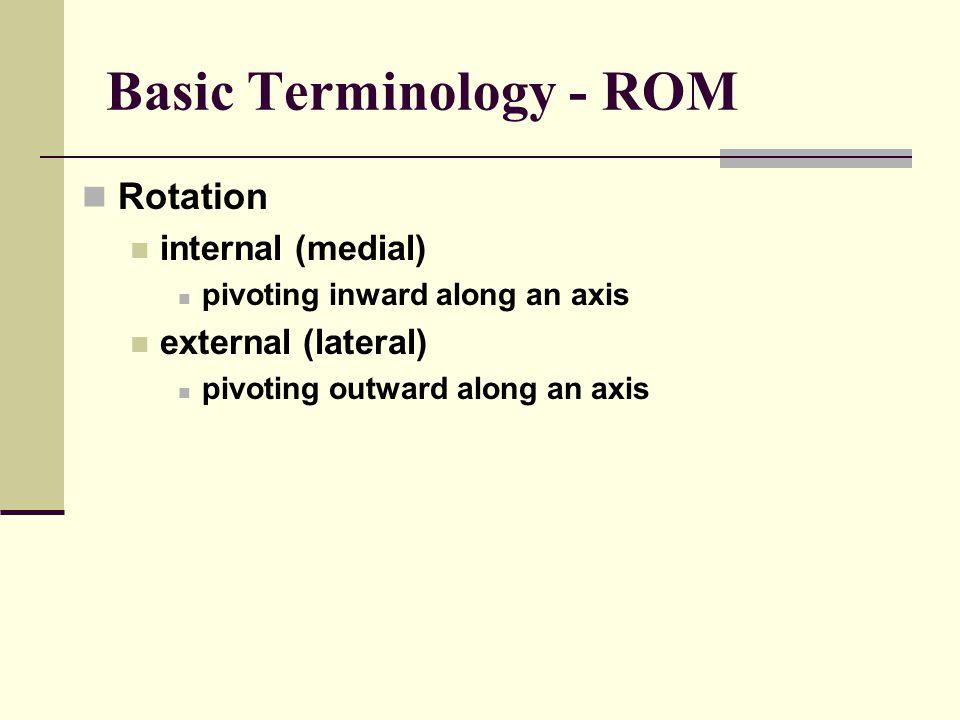 Basic Terminology - ROM Rotation internal (medial) pivoting inward along an axis external (lateral) pivoting outward along an axis